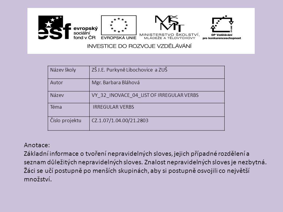 Název školyZŠ J.E.Purkyně Libochovice a ZUŠ AutorMgr.