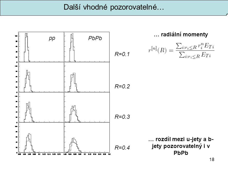 18 … radiální momenty pp PbPb R=0.1 R=0.2 R=0.3 R=0.4 Další vhodné pozorovatelné… … rozdíl mezi u-jety a b- jety pozorovatelný i v PbPb