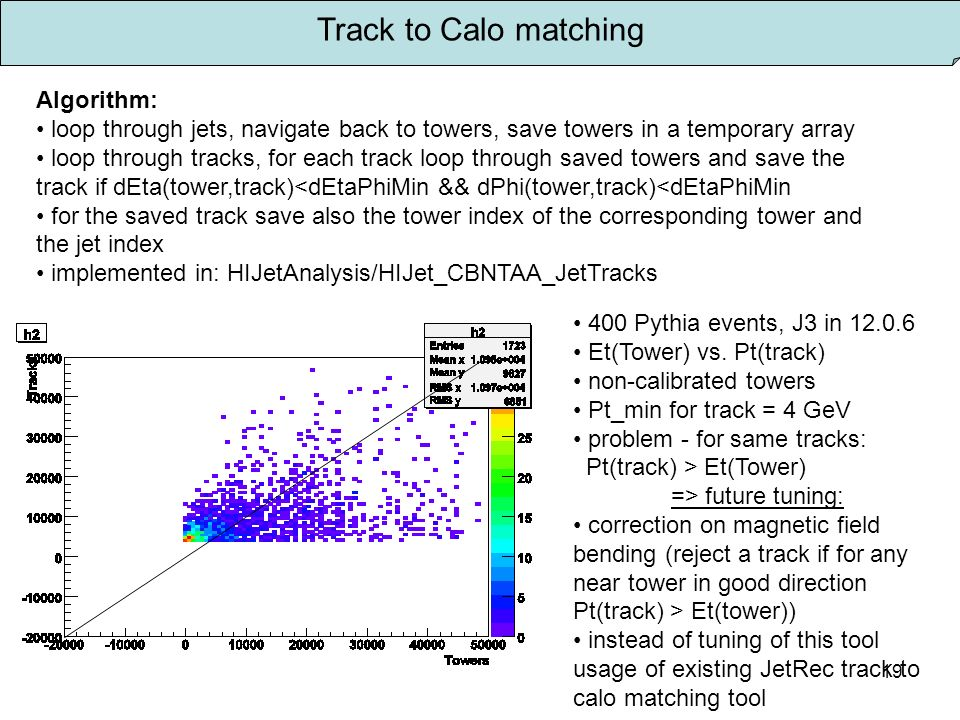 19 Track to Calo matching Algorithm: loop through jets, navigate back to towers, save towers in a temporary array loop through tracks, for each track