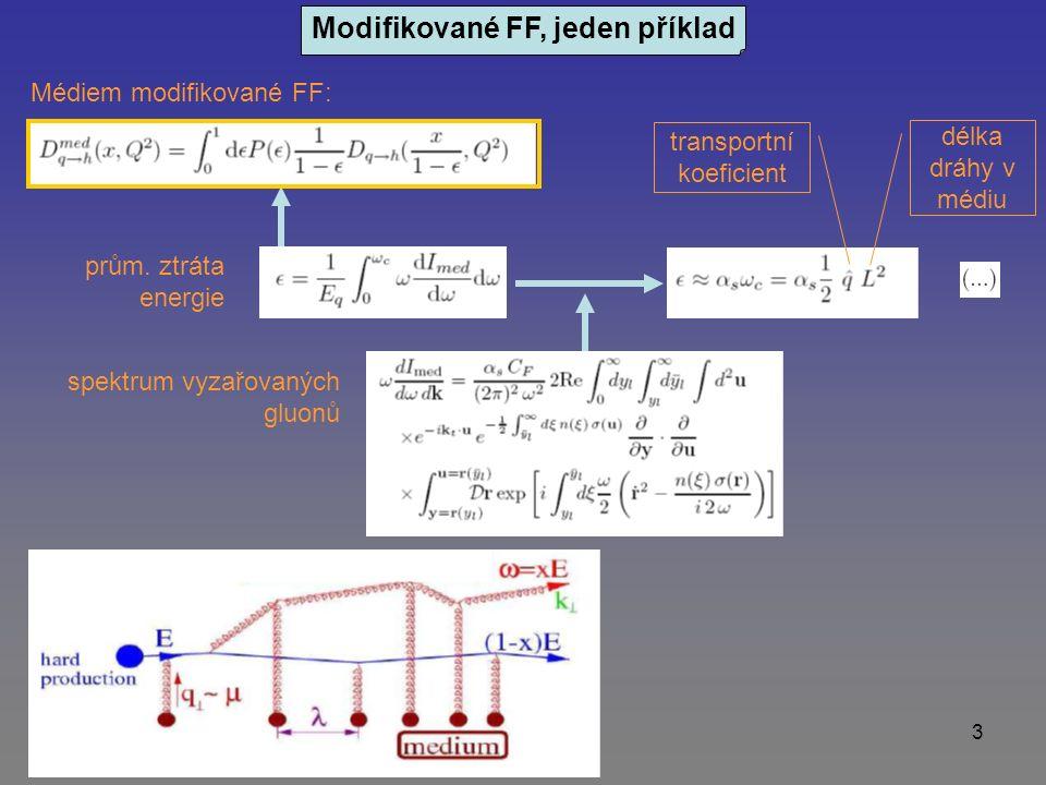3 Modifikované FF, jeden příklad Médiem modifikované FF: prům.