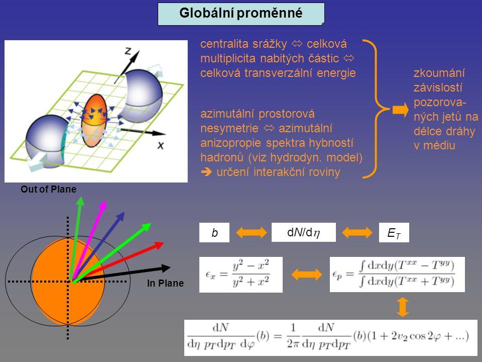 30 Globální proměnné centralita srážky  celková multiplicita nabitých částic  celková transverzální energie azimutální prostorová nesymetrie  azimutální anizopropie spektra hybností hadronů (viz hydrodyn.