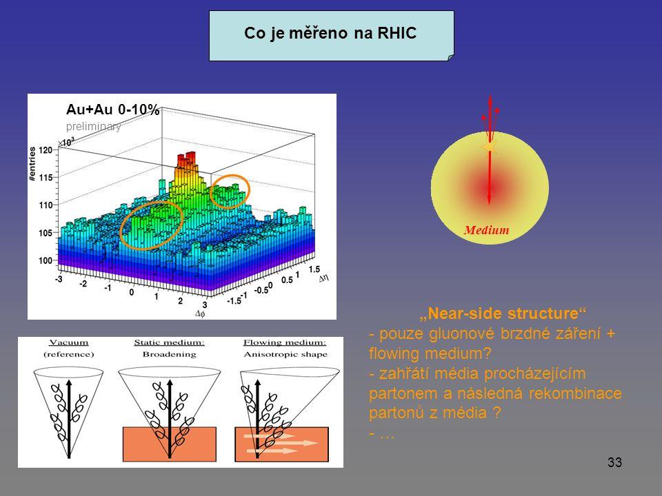 """33 Au+Au 0-10% preliminary """"Near-side structure - pouze gluonové brzdné záření + flowing medium."""
