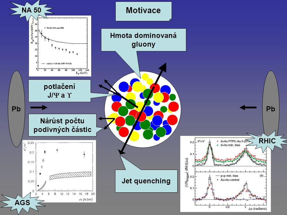 39 Pb Motivace Hmota dominovaná gluony Jet quenching Pb potlačení J/  a  Nárůst počtu podivných částic NA 50 RHIC AGS
