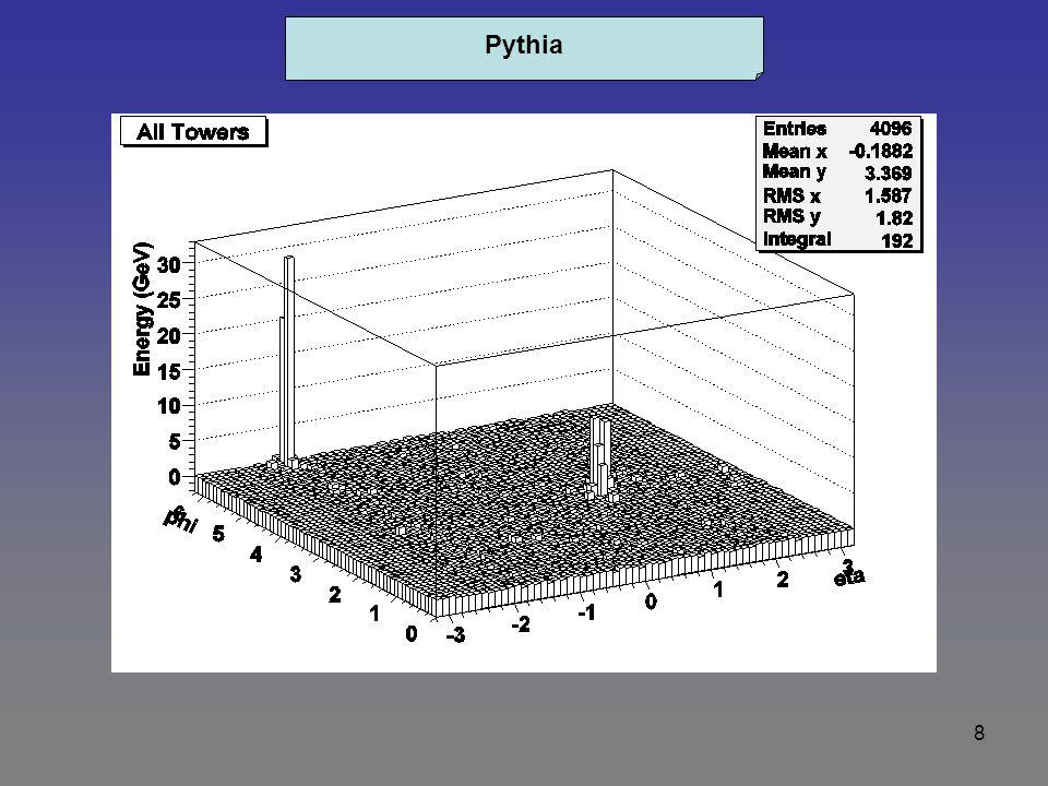 8 Pythia