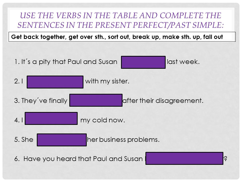 USE THE VERBS IN THE TABLE AND COMPLETE THE SENTENCES IN THE PRESENT PERFECT/PAST SIMPLE: 1. It´s a pity that Paul and Susan broke up last week. 2. I