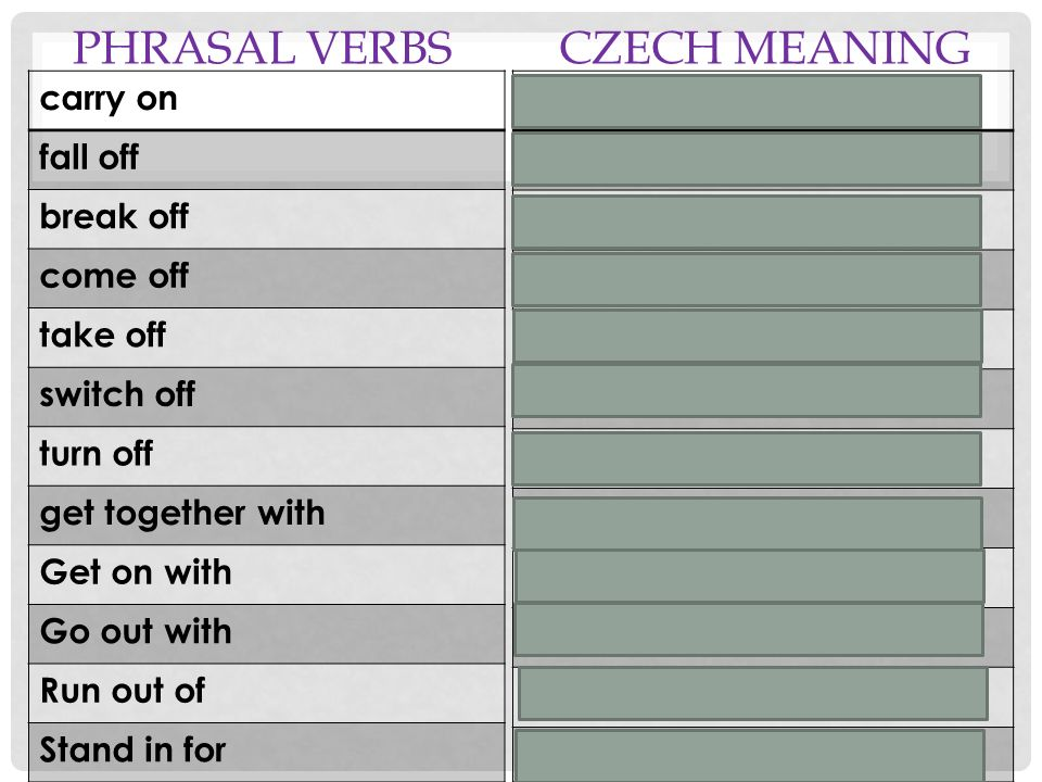 PHRASAL VERBS CZECH MEANING carry on fall off break off come off take off switch off turn off get together with Get on with Go out with Run out of Stand in for pokračovat upadnout, klesnout ulomit se vydařit se odložit si, odstartovat vypnout vypnout, odbočit setkat se, dát dohrom.