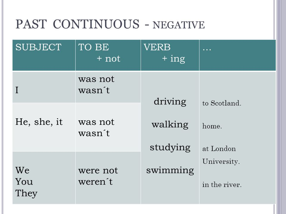 PAST CONTINUOUS - Q UESTIONS TO BESUBJECTVERB + ing ….