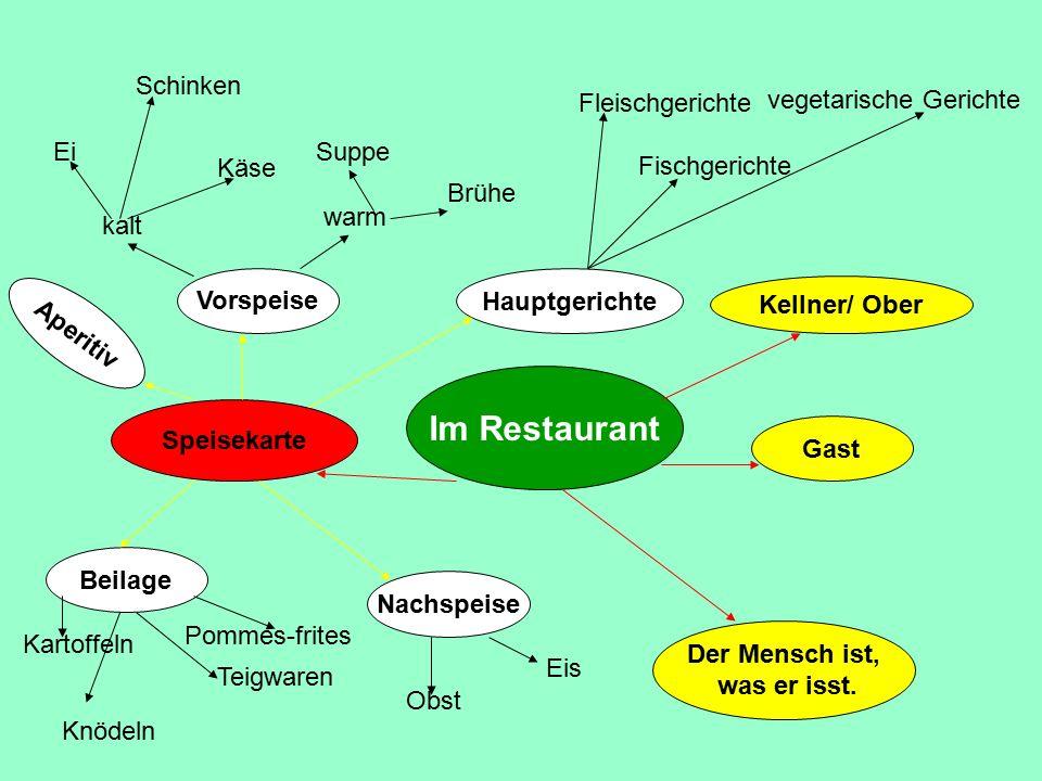 Im Restaurant Speisekarte Der Mensch ist, was er isst. Kellner/ Ober Gast Nachspeise Beilage Vorspeise Hauptgerichte kalt warm Ei Schinken Käse Suppe