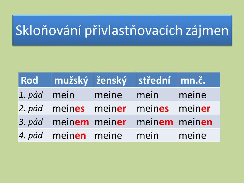 Skloňování přivlastňovacích zájmen Rodmužskýženskýstřednímn.č.