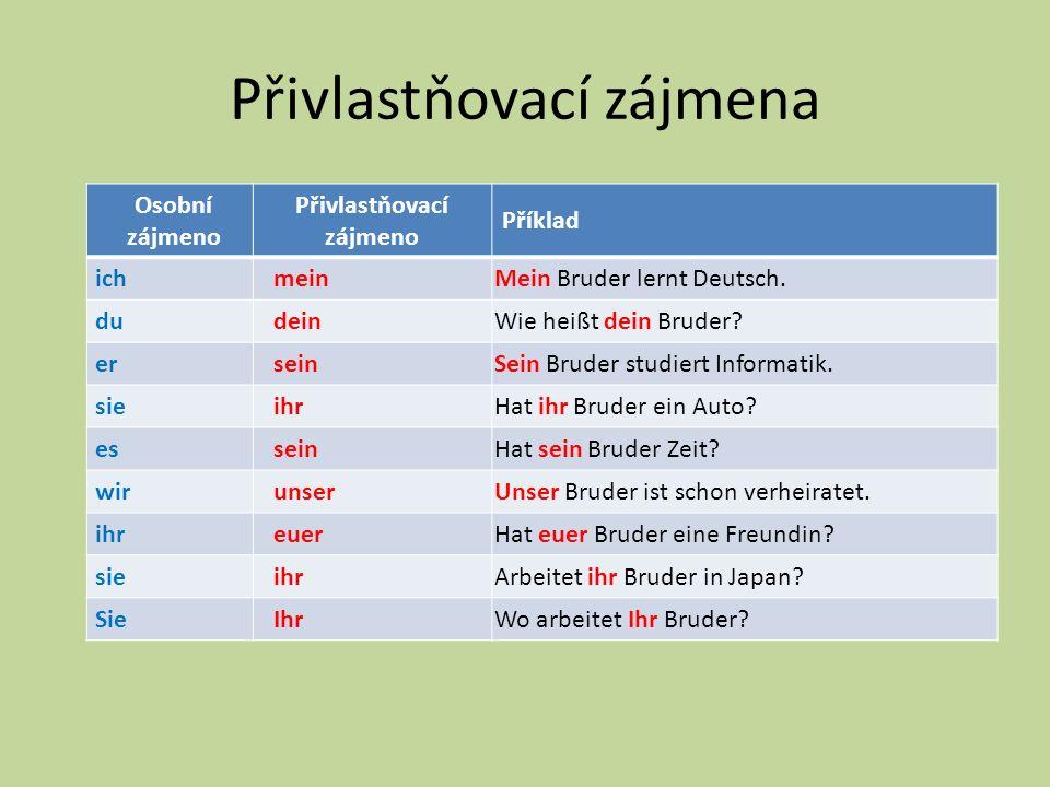 Přivlastňovací zájmena Osobní zájmeno Přivlastňovací zájmeno Příklad ichmein Mein Bruder lernt Deutsch.