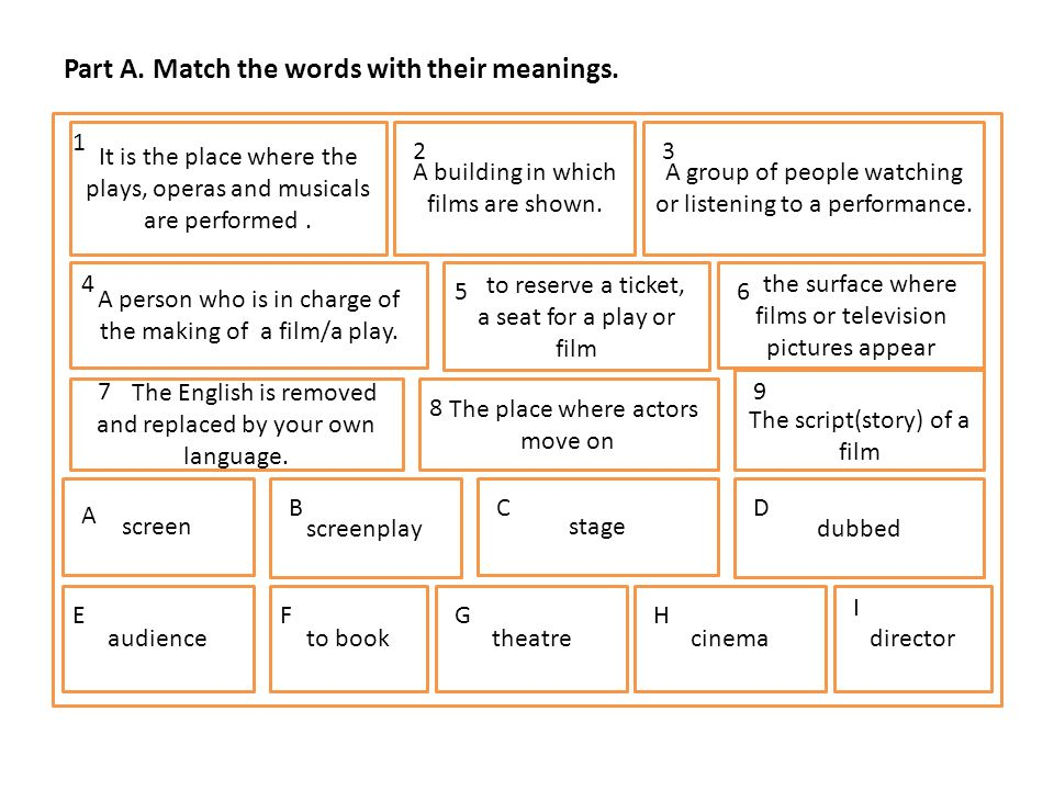 Part A.Match the words with their meanings.