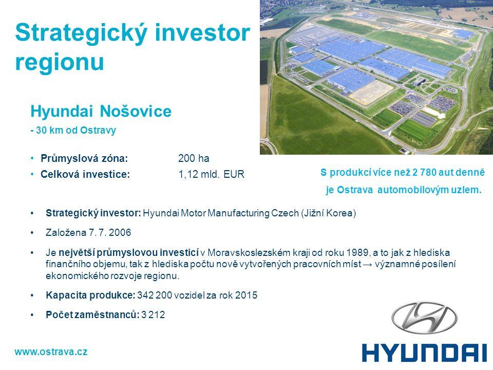 Hyundai Nošovice - 30 km od Ostravy Průmyslová zóna:200 ha Celková investice: 1,12 mld.