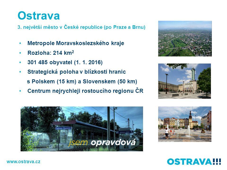 Metropole Moravskoslezského kraje Rozloha: 214 km 2 301 485 obyvatel (1.