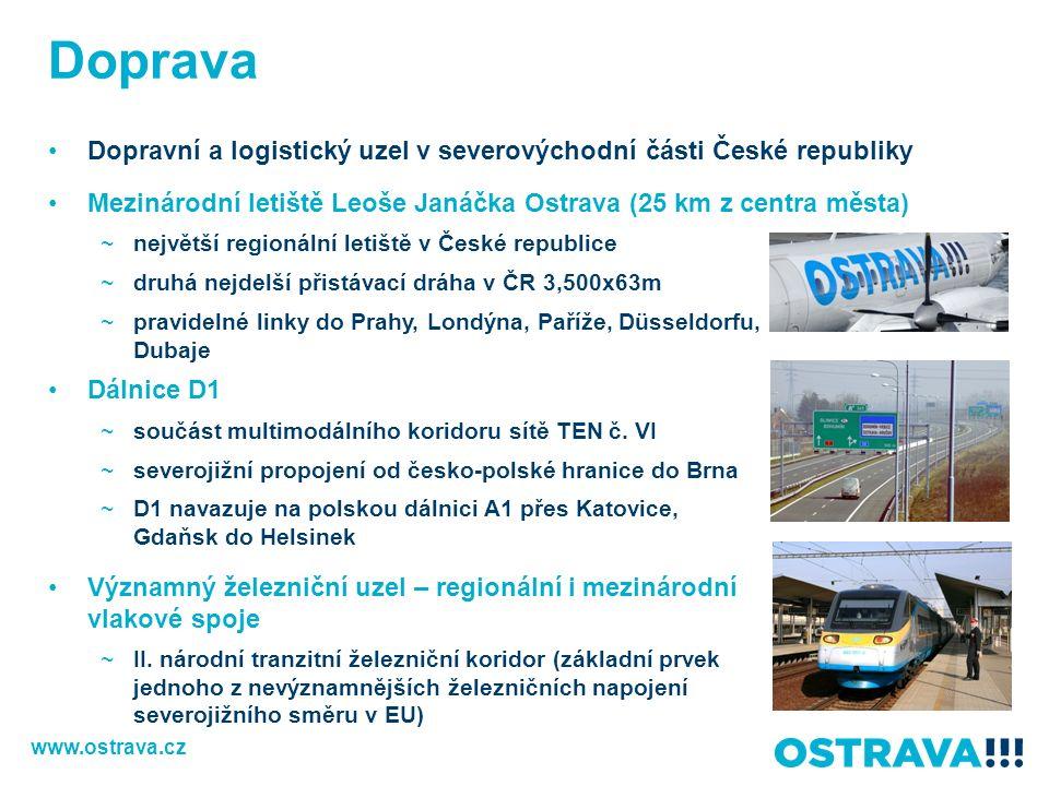 V okruhu 100 km od Ostravy žije 5 milionů lidí.V okruhu 100 km od Ostravy žije 5 mil.