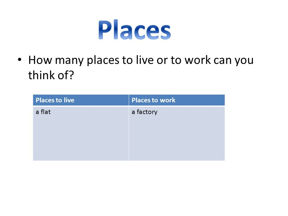 Řešení Places to livePlaces to work a flat a family house a semidetached house a department store a skyscraper a cottage a challey a country house, a castle, a chateau a factory an office a workshop a supermarket school hospital church