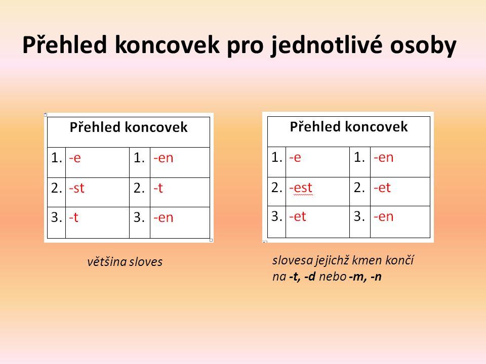 většina sloves slovesa jejichž kmen končí na -t, -d nebo -m, -n Přehled koncovek pro jednotlivé osoby