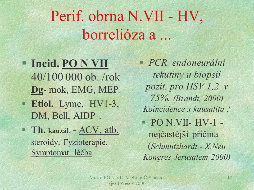 Mok u PO N.VII. M.Bojar Č-S neurol sjezd Prešov 2000 12 Perif.