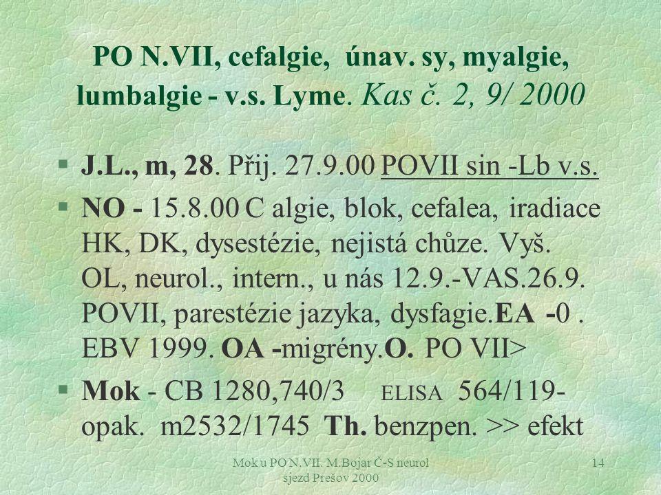 Mok u PO N.VII. M.Bojar Č-S neurol sjezd Prešov 2000 14 PO N.VII, cefalgie, únav. sy, myalgie, lumbalgie - v.s. Lyme. Kas č. 2, 9/ 2000 §J.L., m, 28.