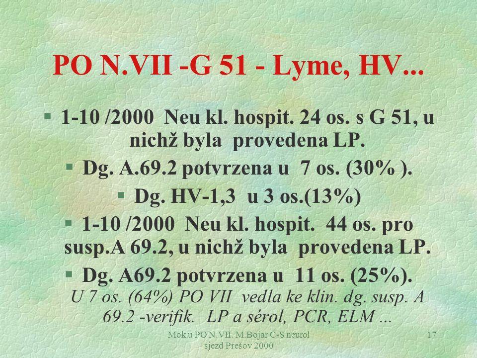 Mok u PO N.VII. M.Bojar Č-S neurol sjezd Prešov 2000 17 PO N.VII -G 51 - Lyme, HV... §1-10 /2000 Neu kl. hospit. 24 os. s G 51, u nichž byla provedena