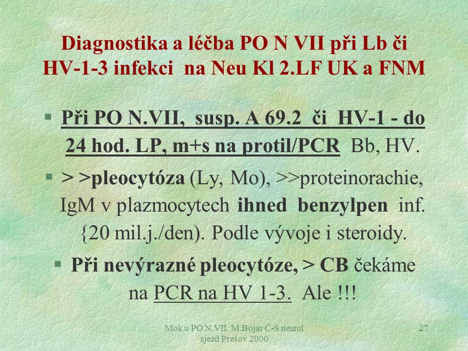 Mok u PO N.VII. M.Bojar Č-S neurol sjezd Prešov 2000 27 Diagnostika a léčba PO N VII při Lb či HV-1-3 infekci na Neu Kl 2.LF UK a FNM §Při PO N.VII, s