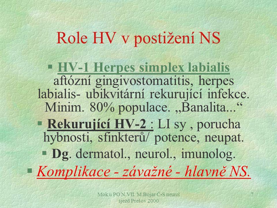 Mok u PO N.VII. M.Bojar Č-S neurol sjezd Prešov 2000 7 Role HV v postižení NS §HV-1 Herpes simplex labialis aftózní gingivostomatitis, herpes labialis