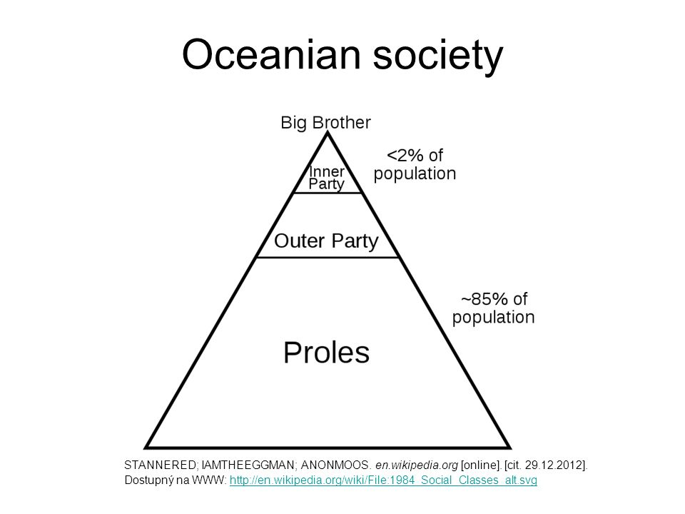 Oceanian society STANNERED; IAMTHEEGGMAN; ANONMOOS.
