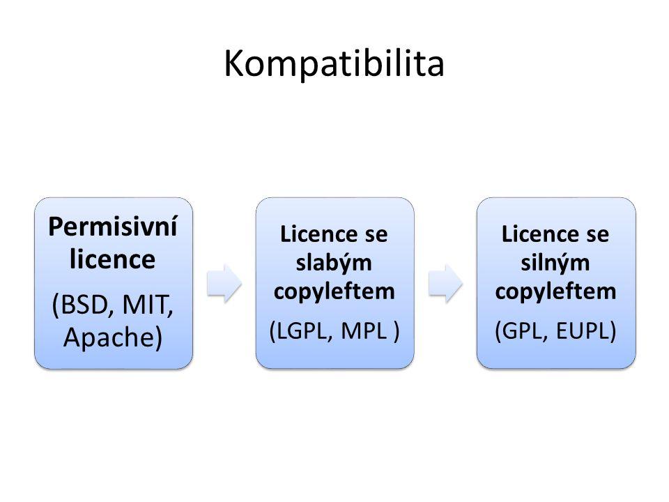 Kompatibilita Permisivní licence (BSD, MIT, Apache) Licence se slabým copyleftem (LGPL, MPL ) Licence se silným copyleftem (GPL, EUPL)