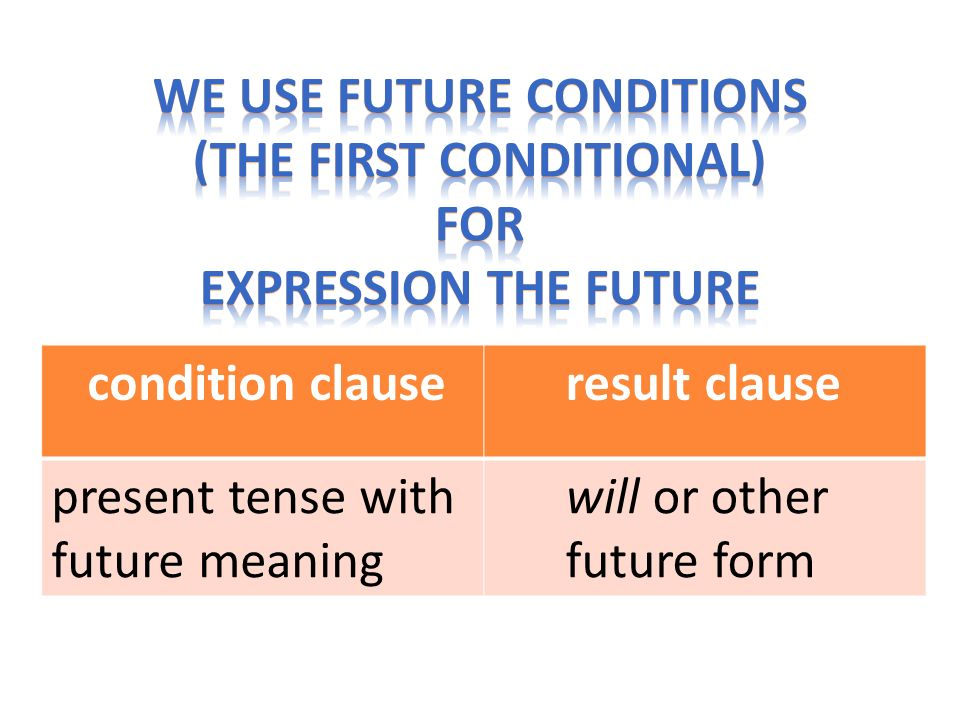 condition clause result clause present tense with future meaning will or other future form