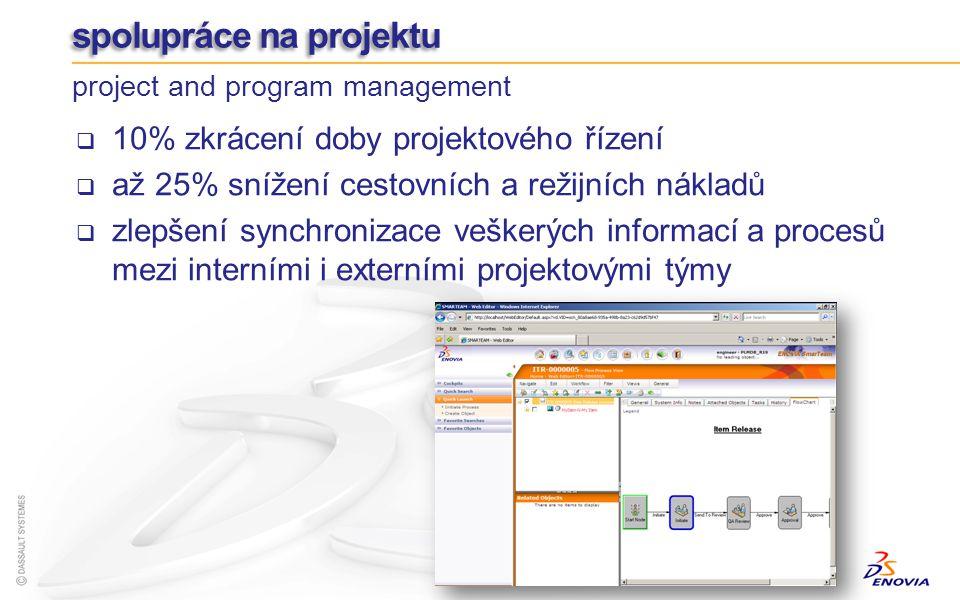 spolupráce na projektu project and program management 10% zkrácení doby projektového řízení až 25% snížení cestovních a režijních nákladů zlepšení syn