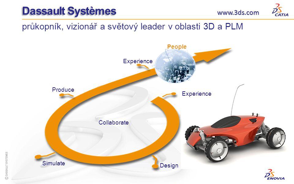 průkopník, vizionář a světový leader v oblasti 3D a PLM Experience Design Simulate Produce Collaborate People www.3ds.com Dassault Systèmes