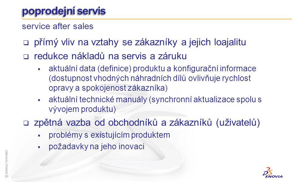 poprodejní servis service after sales přímý vliv na vztahy se zákazníky a jejich loajalitu redukce nákladů na servis a záruku aktuální data (definice)
