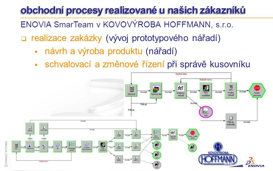 realizace zakázky (vývoj prototypového nářadí) návrh a výroba produktu (nářadí) schvalovací a změnové řízení při správě kusovníku obchodní procesy rea