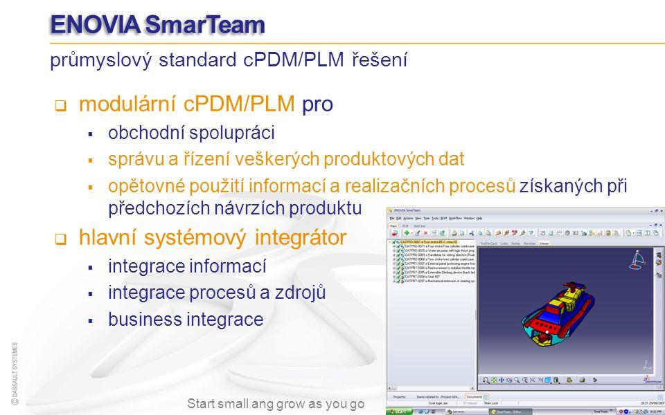 modulární cPDM/PLM pro obchodní spolupráci správu a řízení veškerých produktových dat opětovné použití informací a realizačních procesů získaných při