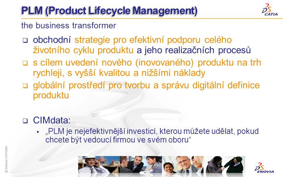 DS V6 platforma uvádí PLM 2.0 do reality globální spolupráce na inovaci realistický (jako živý) zážitek uživatele jednotná PLM platforma pro správu duchovního vlastnictví online tvorba a spolupráce připravenost pro PLM obchodní procesy nízké náklady na vlastnictví informací budoucnost PLM, Web 2.0 pro průmysl 3D online interaktivní prostředí, kde se virtuální produkty, systémy, procesy a zdroje chovají jako v reálném světě zpřístupňuje PLM i spotřebitelům PLM online for all PLM 2.0