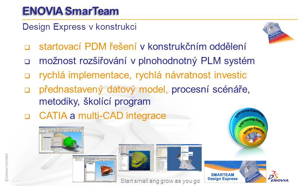startovací PDM řešení v konstrukčním oddělení možnost rozšiřování v plnohodnotný PLM systém rychlá implementace, rychlá návratnost investic přednastav
