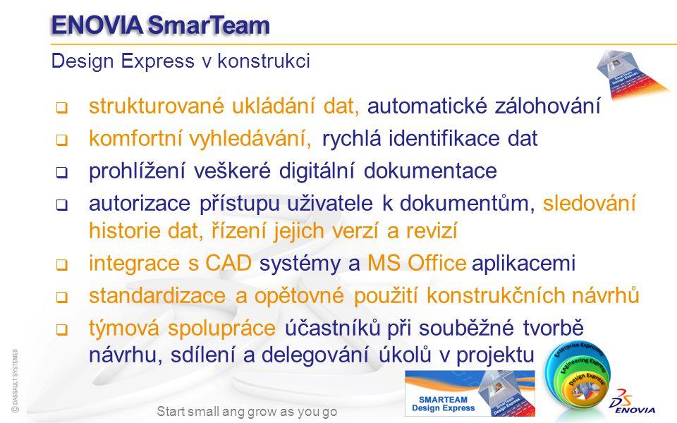 strukturované ukládání dat, automatické zálohování komfortní vyhledávání, rychlá identifikace dat prohlížení veškeré digitální dokumentace autorizace