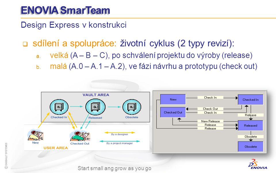 sdílení a spolupráce: životní cyklus (2 typy revizí): a. velká (A – B – C), po schválení projektu do výroby (release) b. malá (A.0 – A.1 – A.2), ve fá
