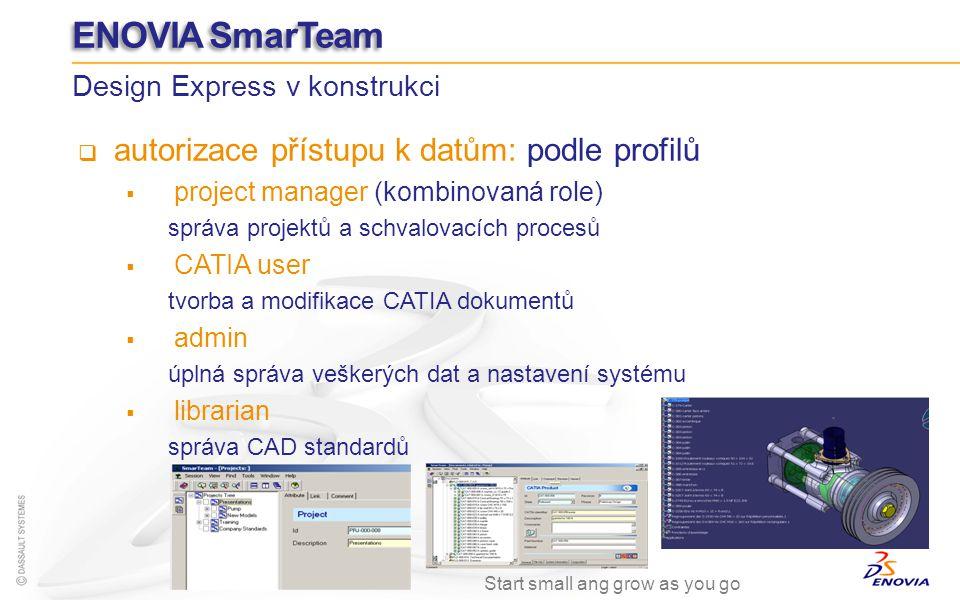 autorizace přístupu k datům: podle profilů project manager (kombinovaná role) správa projektů a schvalovacích procesů CATIA user tvorba a modifikace C