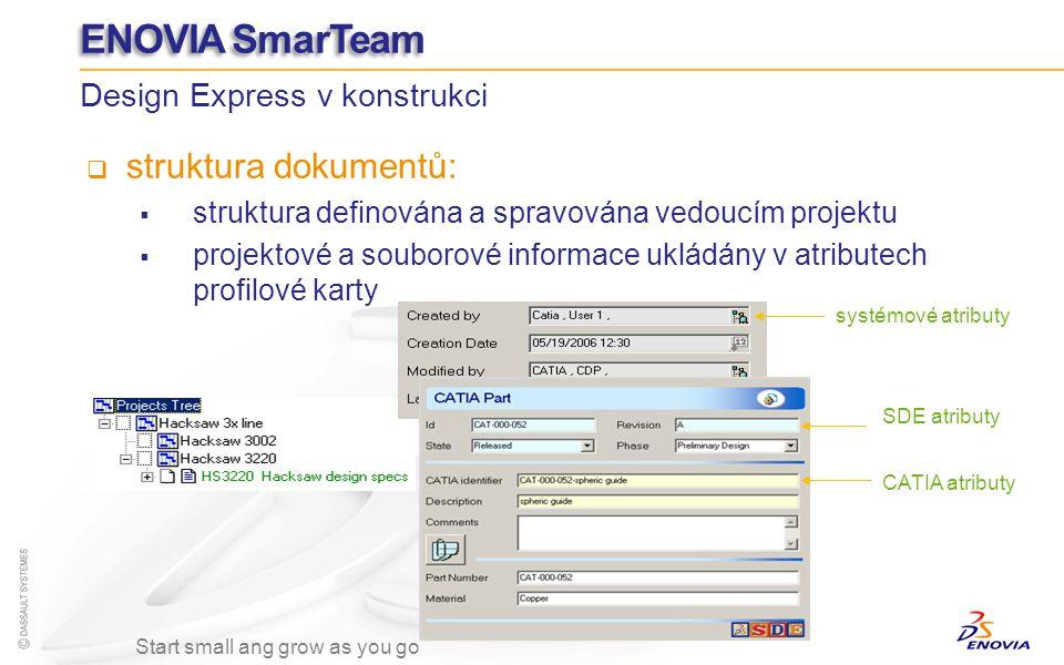 struktura dokumentů: struktura definována a spravována vedoucím projektu projektové a souborové informace ukládány v atributech profilové karty Design