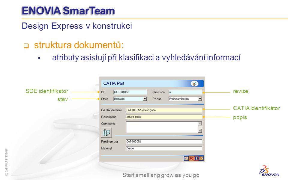 struktura dokumentů: atributy asistují při klasifikaci a vyhledávání informací Design Express v konstrukci ENOVIA SmarTeam Start small ang grow as you