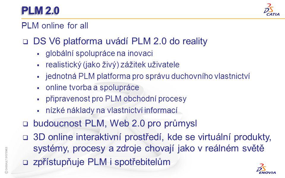 DS V6 platforma uvádí PLM 2.0 do reality globální spolupráce na inovaci realistický (jako živý) zážitek uživatele jednotná PLM platforma pro správu du