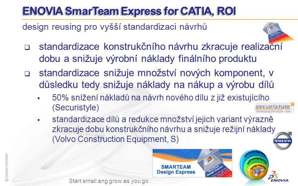 standardizace konstrukčního návrhu zkracuje realizační dobu a snižuje výrobní náklady finálního produktu standardizace snižuje množství nových kompone