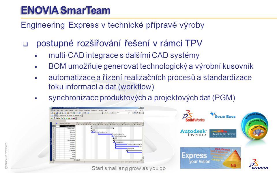 postupné rozšiřování řešení v rámci TPV multi-CAD integrace s dalšími CAD systémy BOM umožňuje generovat technologický a výrobní kusovník automatizace