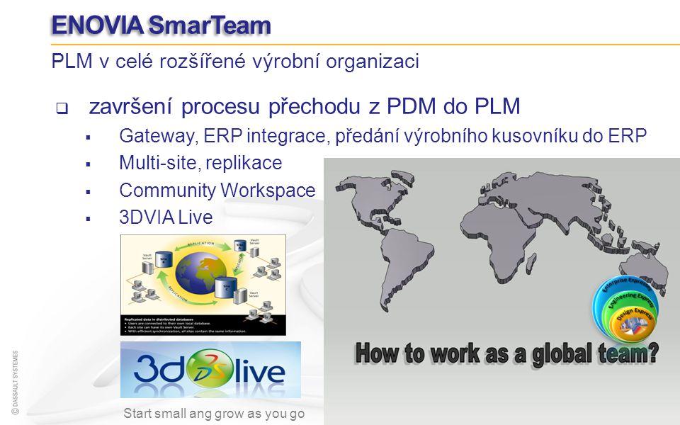 završení procesu přechodu z PDM do PLM Gateway, ERP integrace, předání výrobního kusovníku do ERP Multi-site, replikace Community Workspace 3DVIA Live