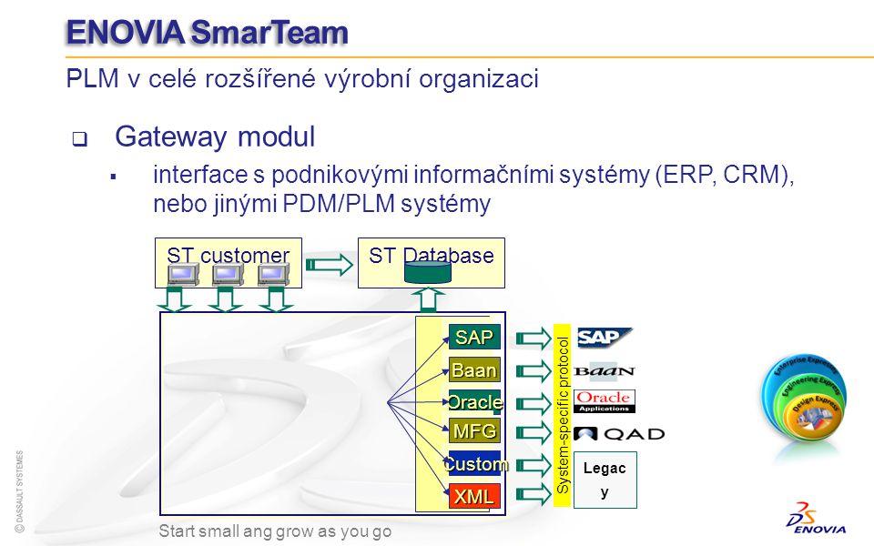 Gateway modul interface s podnikovými informačními systémy (ERP, CRM), nebo jinými PDM/PLM systémy PLM v celé rozšířené výrobní organizaci Start small