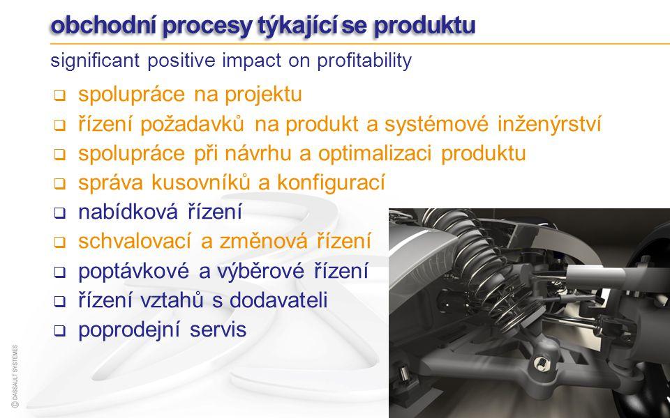 spolupráce na projektu řízení požadavků na produkt a systémové inženýrství spolupráce při návrhu a optimalizaci produktu správa kusovníků a konfigurac