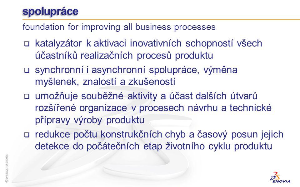 spolupráce foundation for improving all business processes katalyzátor k aktivaci inovativních schopností všech účastníků realizačních procesů produkt