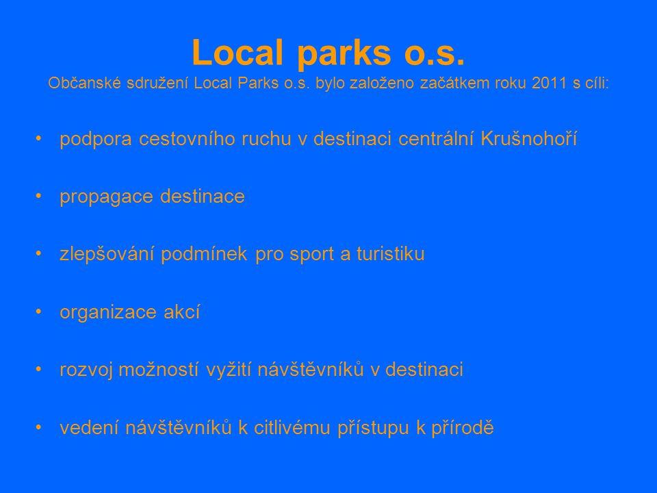 Local parks o.s. Občanské sdružení Local Parks o.s.