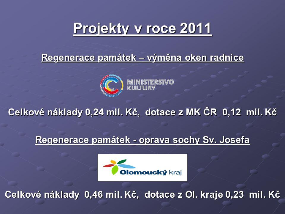Projekty v roce 2011 Regenerace památek – výměna oken radnice Celkové náklady 0,24 mil. Kč, dotace z MK ČR 0,12 mil. Kč Regenerace památek - oprava so