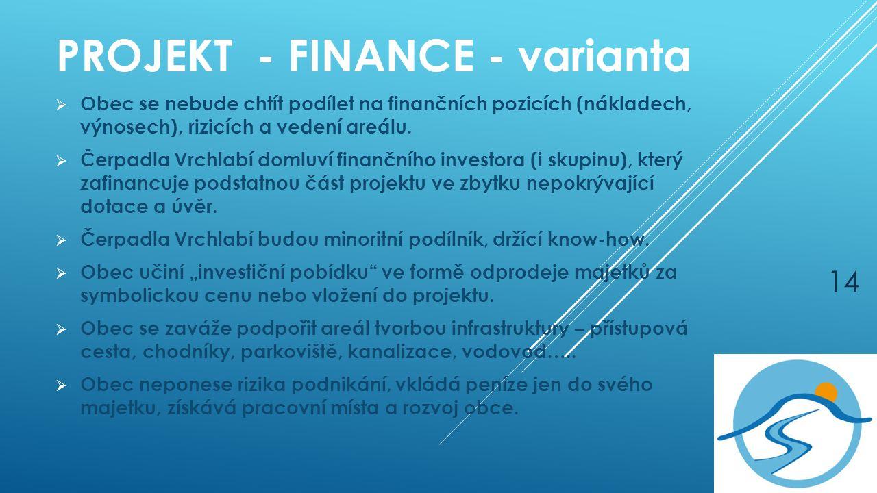PROJEKT - FINANCE - varianta  Obec se nebude chtít podílet na finančních pozicích (nákladech, výnosech), rizicích a vedení areálu.